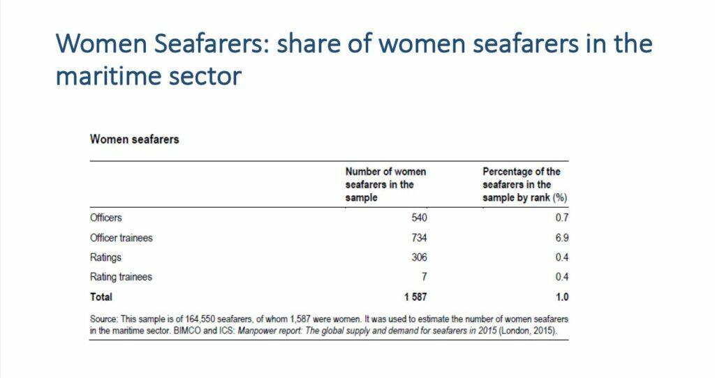woman seafarers share
